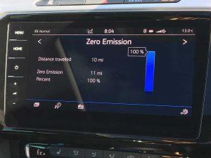Zero Car Emissions
